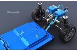 电动汽车电池容易爆炸吗?看腾势电动车怎么做安全检测