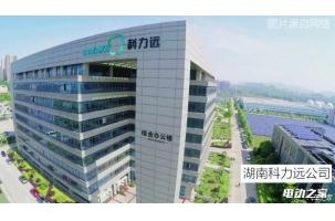 解密丰田在混动领域背后的中国企业――科力远